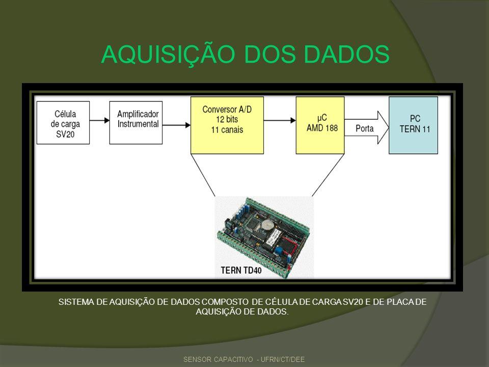 AQUISIÇÃO DOS DADOS SENSOR CAPACITIVO - UFRN/CT/DEE SISTEMA DE AQUISIÇÃO DE DADOS COMPOSTO DE CÉLULA DE CARGA SV20 E DE PLACA DE AQUISIÇÃO DE DADOS.