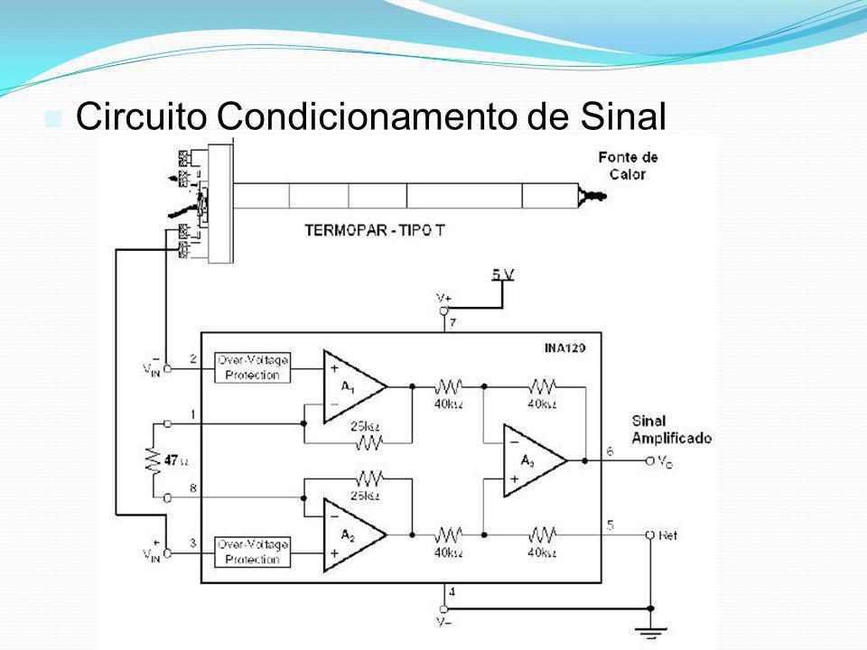 Circuito Condicionamento de Sinal