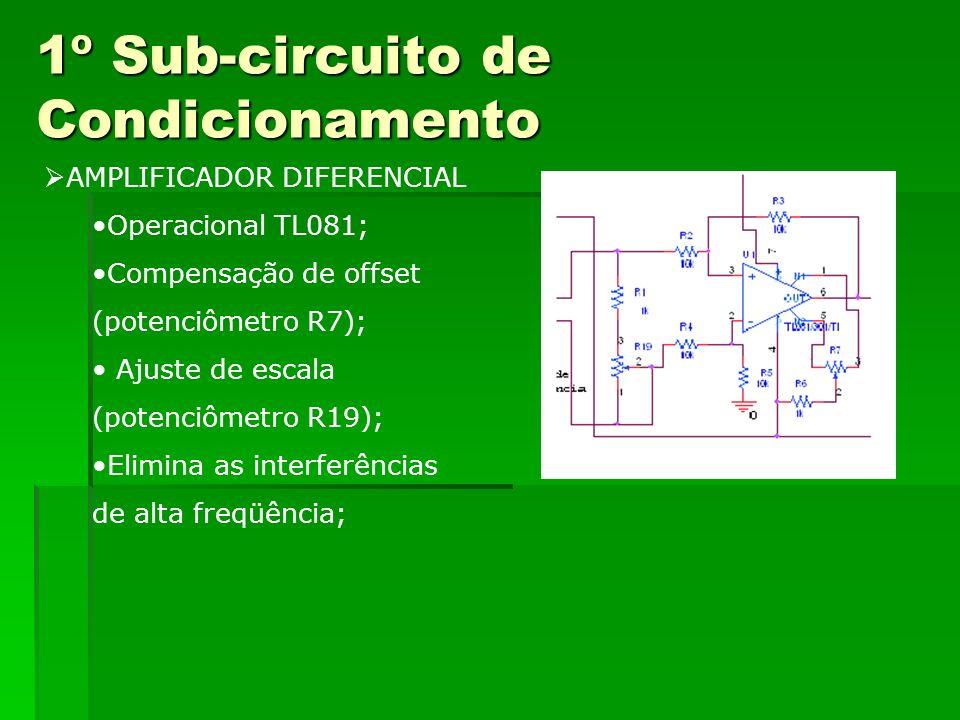 AMPLIFICADOR DIFERENCIAL Operacional TL081; Compensação de offset (potenciômetro R7); Ajuste de escala (potenciômetro R19); Elimina as interferências