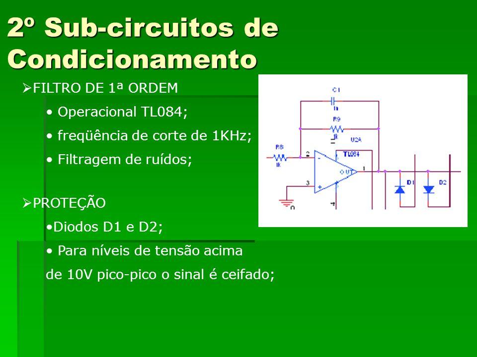 2º Sub-circuitos de Condicionamento FILTRO DE 1ª ORDEM Operacional TL084; freqüência de corte de 1KHz; Filtragem de ruídos; PROTEÇÃO Diodos D1 e D2; P