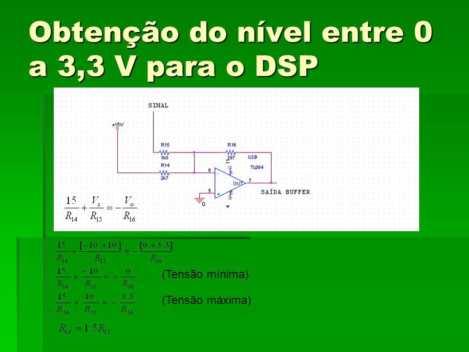 Obtenção do nível entre 0 a 3,3 V para o DSP (Tensão mínima) (Tensão máxima)