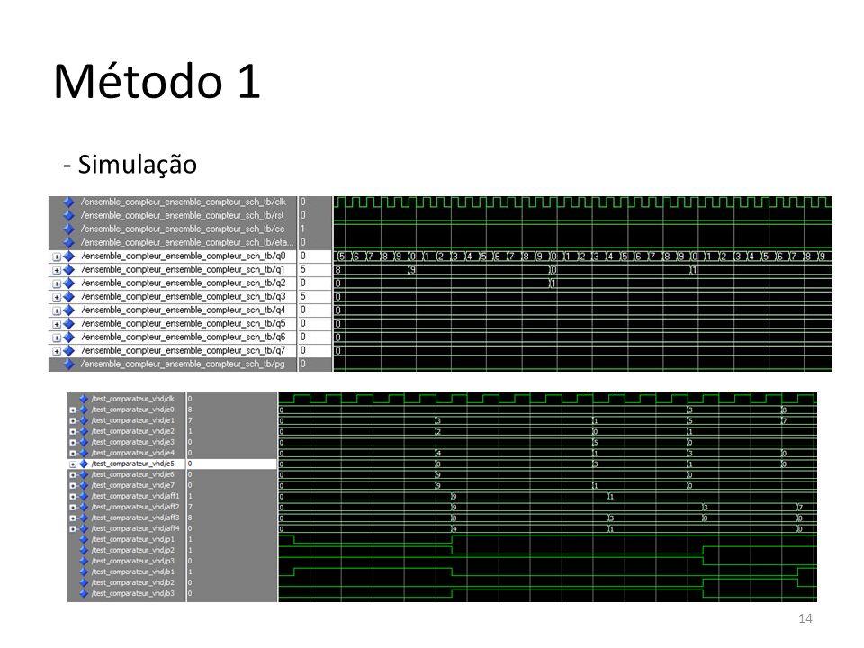 Método 1 - Simulação 14
