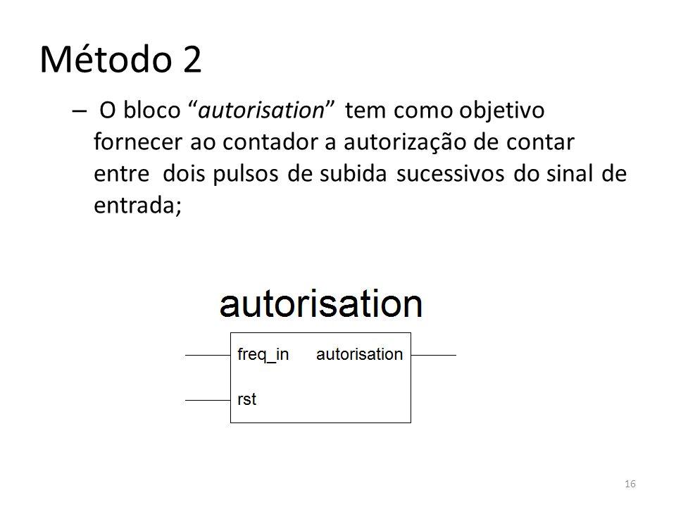 – O bloco autorisation tem como objetivo fornecer ao contador a autorização de contar entre dois pulsos de subida sucessivos do sinal de entrada; 16 M