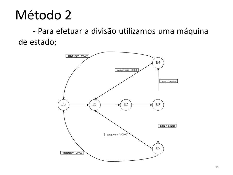 - Para efetuar a divisão utilizamos uma máquina de estado; 19 Método 2
