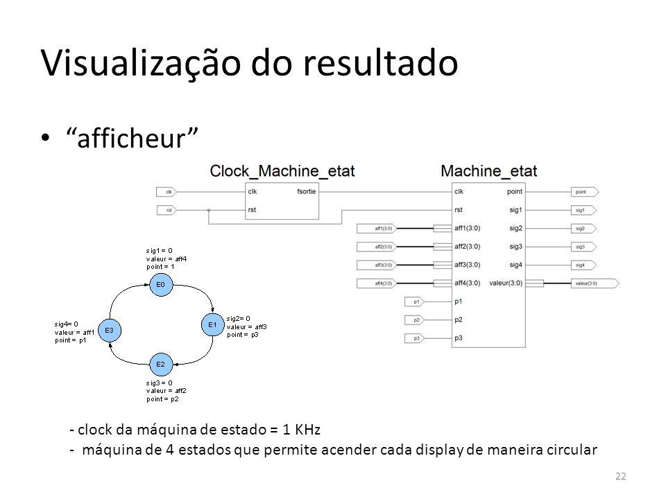 Visualização do resultado afficheur - clock da máquina de estado = 1 KHz - máquina de 4 estados que permite acender cada display de maneira circular 2