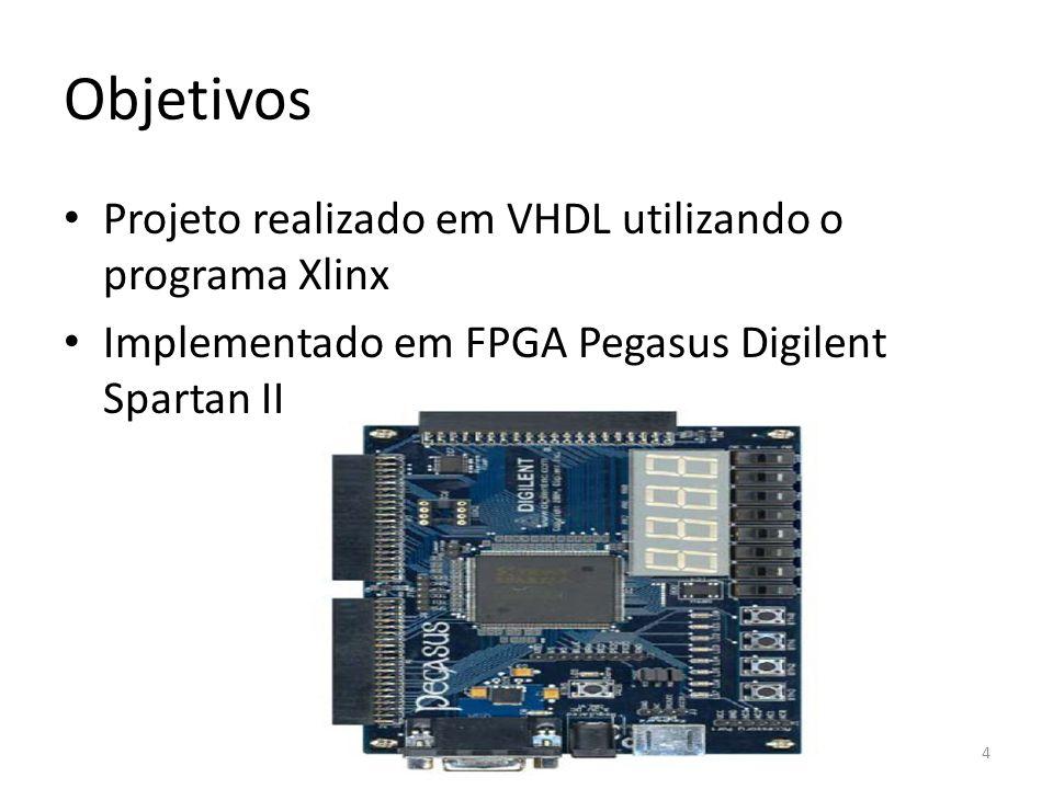 Objetivos Projeto realizado em VHDL utilizando o programa Xlinx Implementado em FPGA Pegasus Digilent Spartan II 4