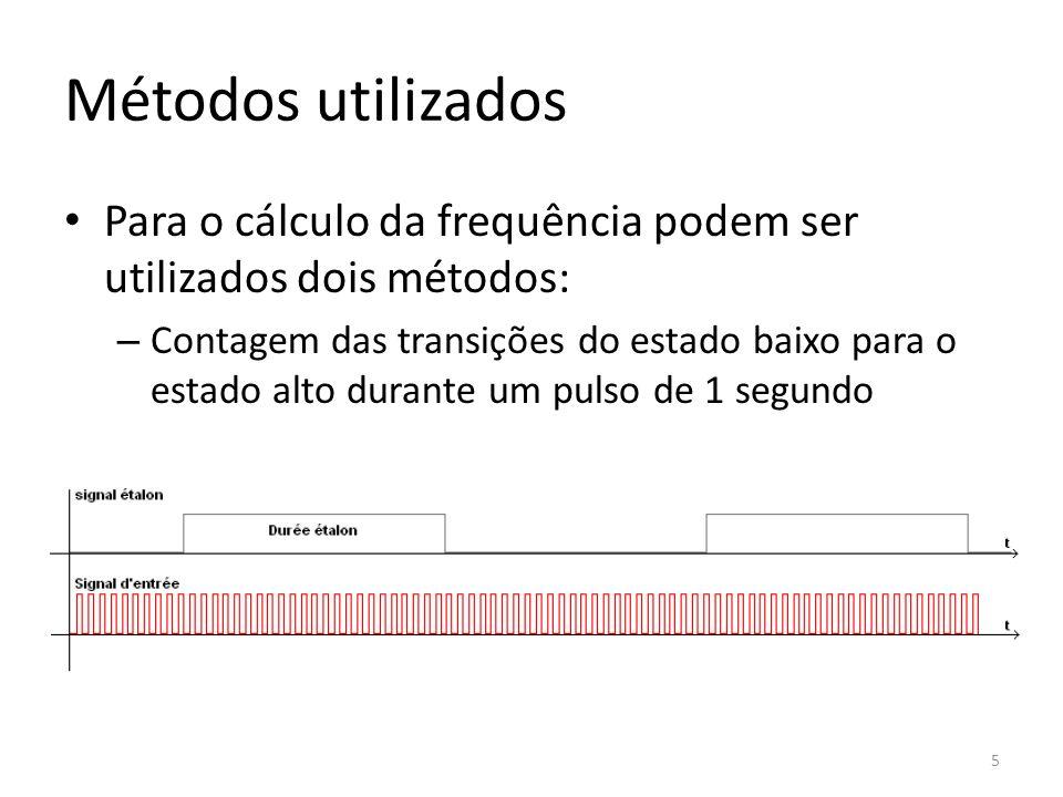 Métodos utilizados Contagem dos pulsos do clock (50 MHz) entre duas transições do estado baixo para o estado alto do sinal de entrada.