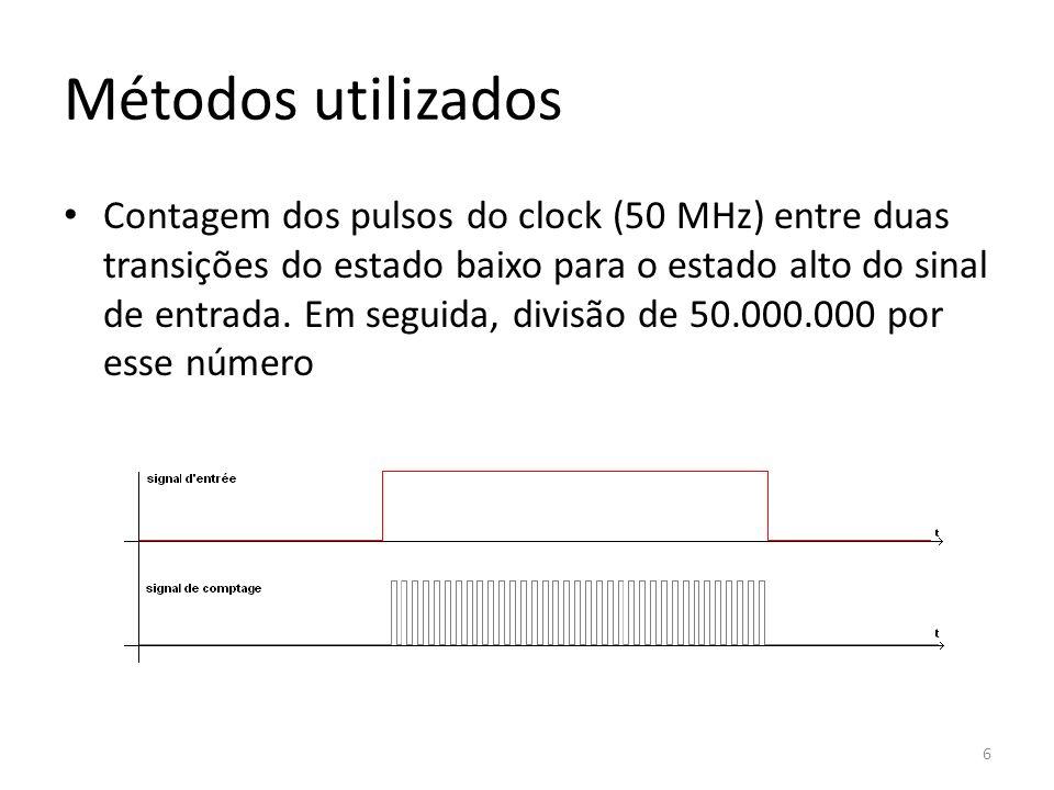 Métodos utilizados Contagem dos pulsos do clock (50 MHz) entre duas transições do estado baixo para o estado alto do sinal de entrada. Em seguida, div