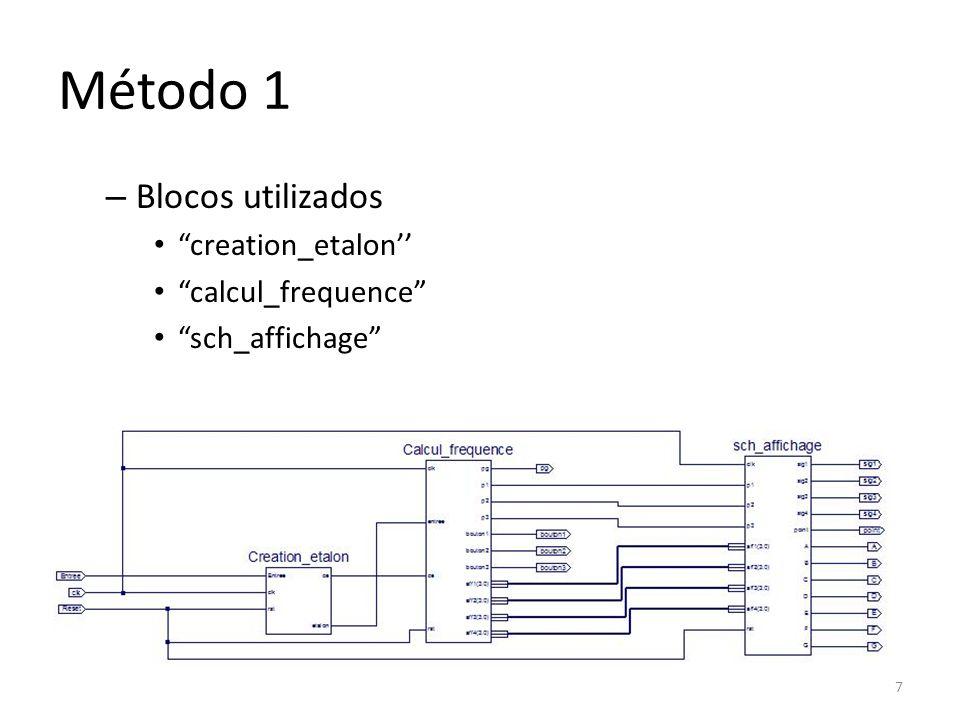 Método 1 Creation_etalon Entradas Entree: Sinal a ser medido clk: clock de 50 MHz rst: reset Saídas etalon: sinal de período igual a 2 segundos e ciclo de trabalho de 50% ce: sinal de ativação dos contadores 8