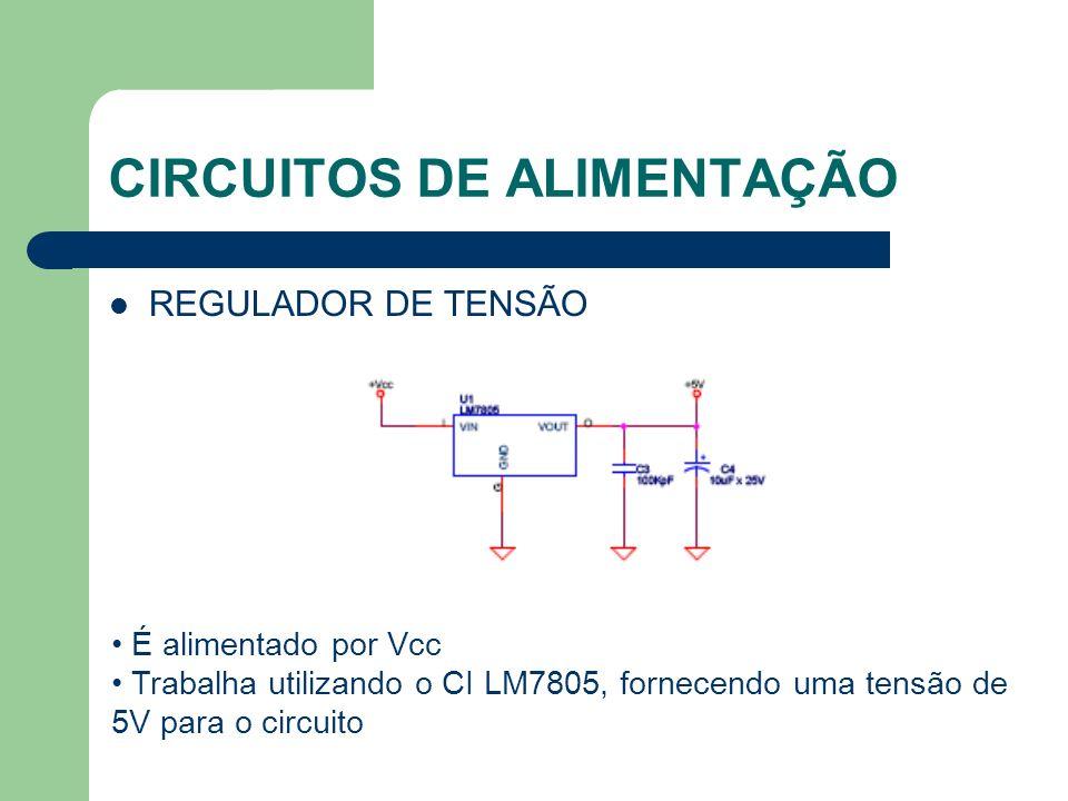 CIRCUITOS DE ALIMENTAÇÃO REGULADOR DE TENSÃO É alimentado por Vcc Trabalha utilizando o CI LM7805, fornecendo uma tensão de 5V para o circuito