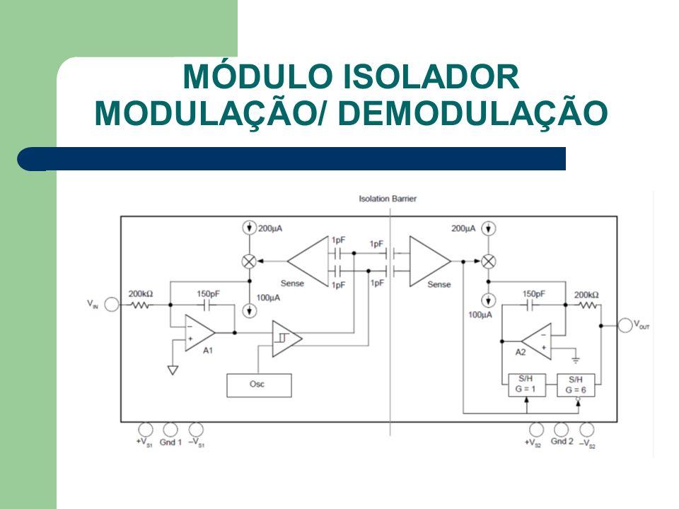 MÓDULO ISOLADOR MODULAÇÃO/ DEMODULAÇÃO