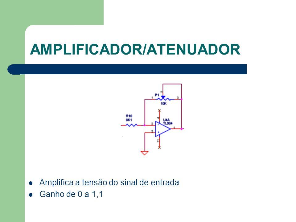 AMPLIFICADOR/ATENUADOR Amplifica a tensão do sinal de entrada Ganho de 0 a 1,1