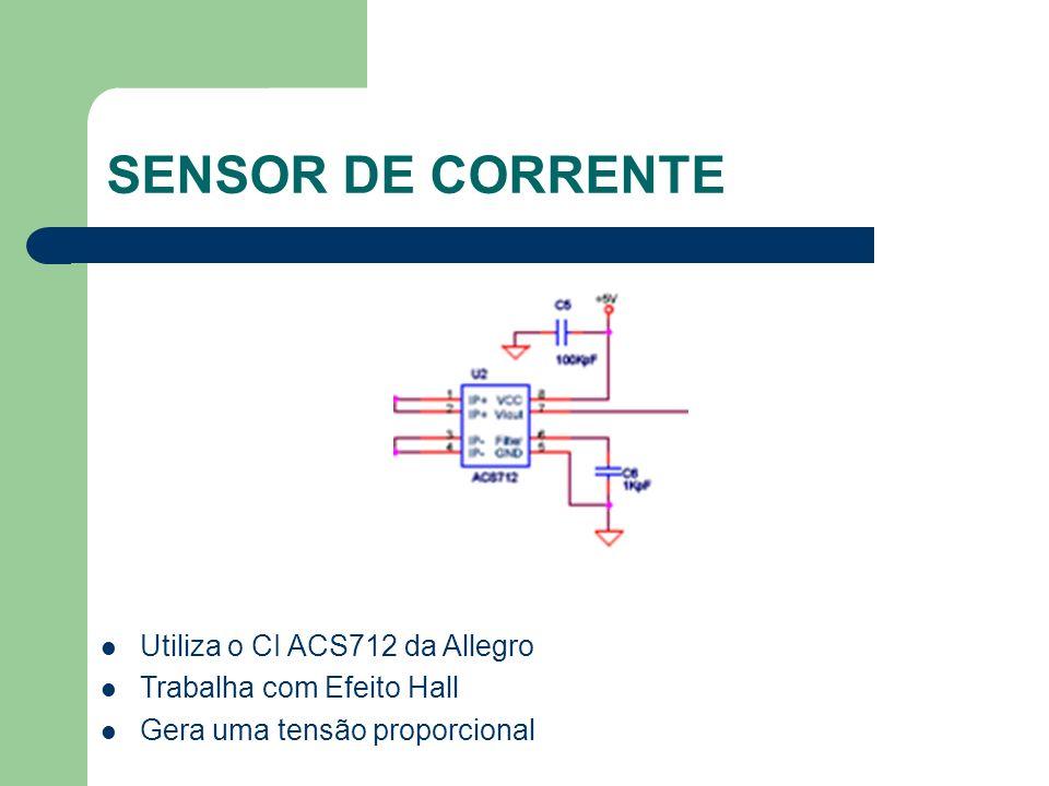 SENSOR DE CORRENTE Utiliza o CI ACS712 da Allegro Trabalha com Efeito Hall Gera uma tensão proporcional