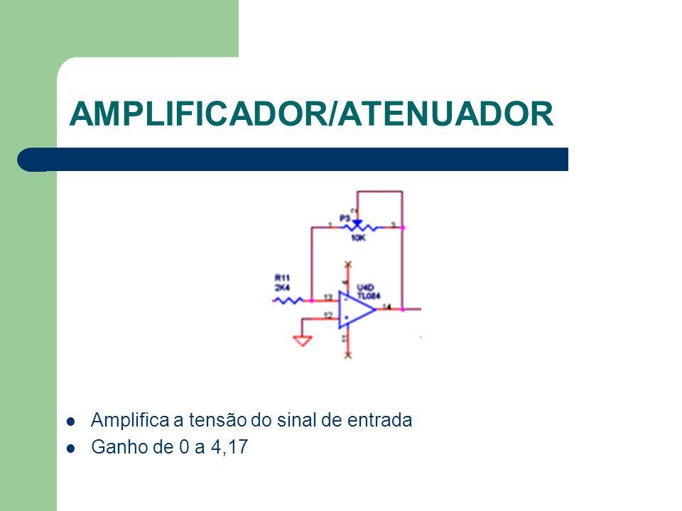 AMPLIFICADOR/ATENUADOR Amplifica a tensão do sinal de entrada Ganho de 0 a 4,17