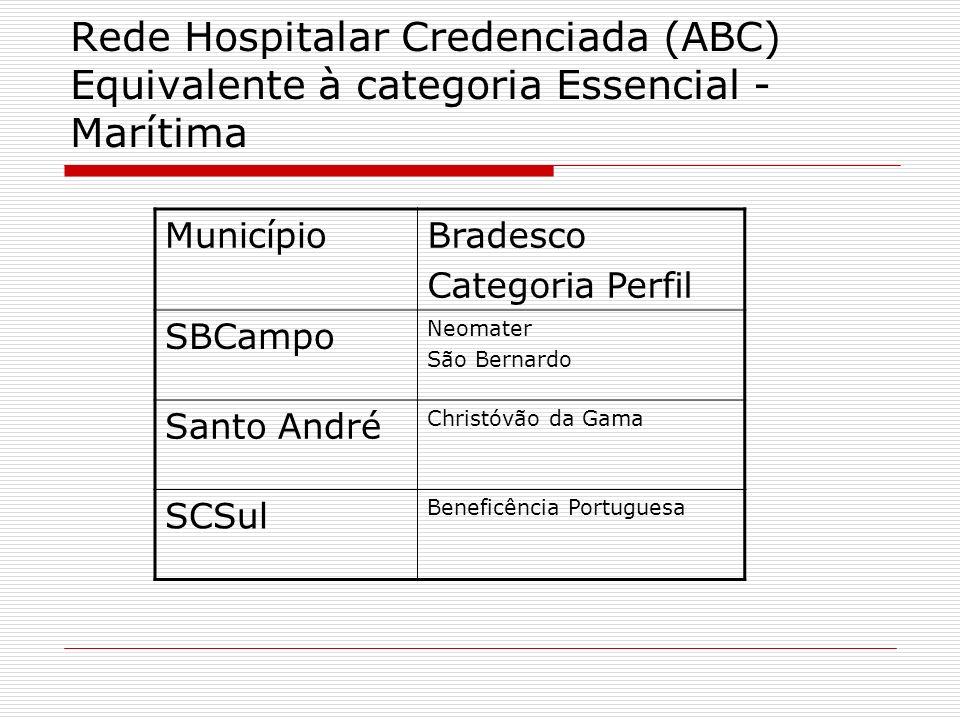 Rede Hospitalar Credenciada (ABC) Equivalente à categoria Essencial - Marítima MunicípioBradesco Categoria Perfil SBCampo Neomater São Bernardo Santo