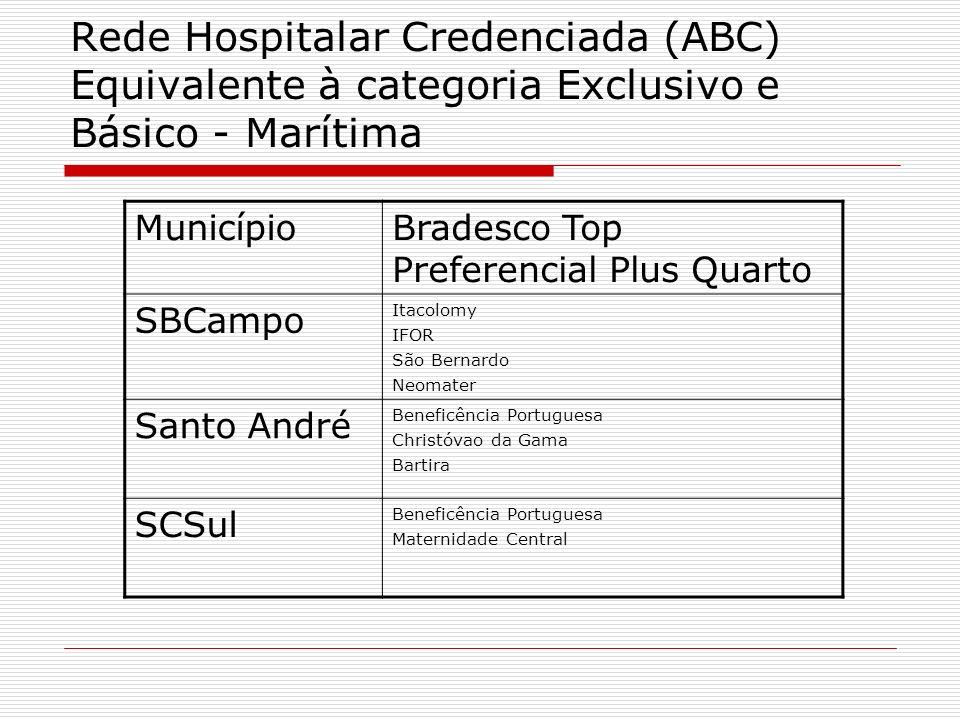 Rede Hospitalar Credenciada (ABC) Equivalente à categoria Exclusivo e Básico - Marítima MunicípioBradesco Top Preferencial Plus Quarto SBCampo Itacolo