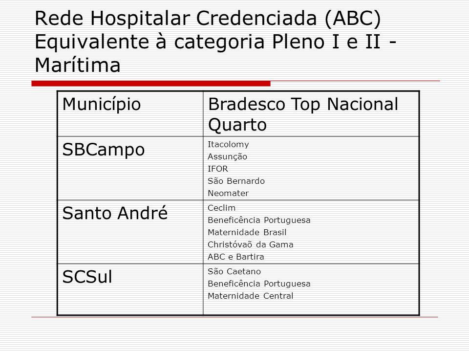 Rede Hospitalar Credenciada (ABC) Equivalente à categoria Pleno I e II - Marítima MunicípioBradesco Top Nacional Quarto SBCampo Itacolomy Assunção IFO