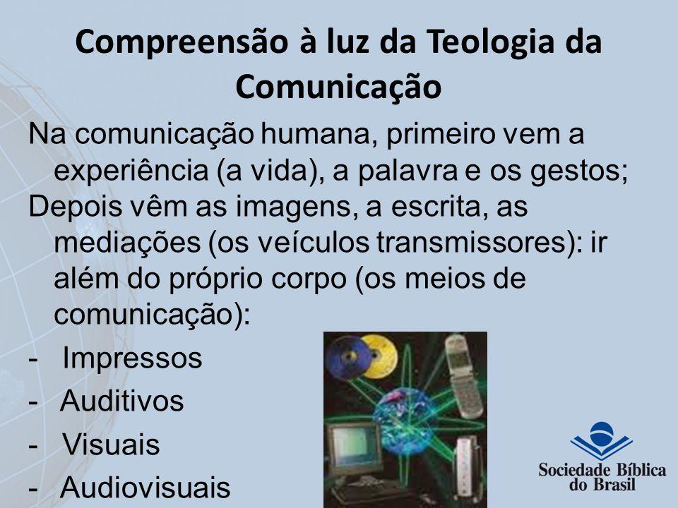 Compreensão à luz da Teologia da Comunicação Na comunicação humana, primeiro vem a experiência (a vida), a palavra e os gestos; Depois vêm as imagens,