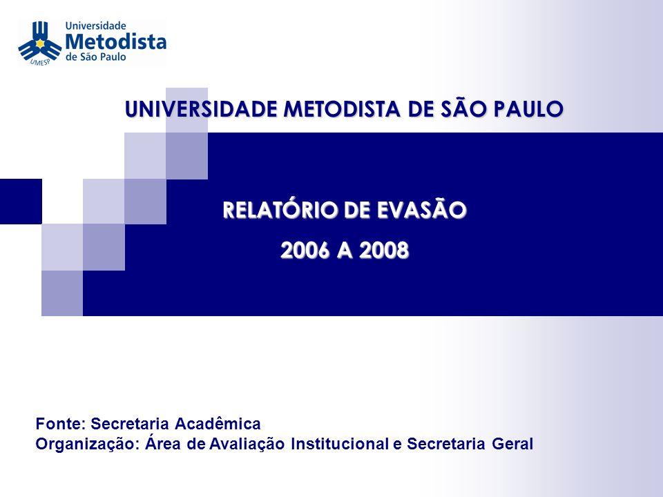 UNIVERSIDADE METODISTA DE SÃO PAULO RELATÓRIO DE EVASÃO 2006 A 2008 Fonte: Secretaria Acadêmica Organização: Área de Avaliação Institucional e Secreta