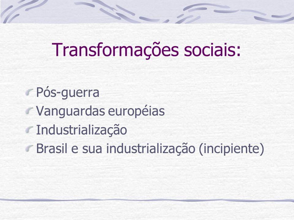 Transformações sociais: Pós-guerra Vanguardas européias Industrialização Brasil e sua industrialização (incipiente)