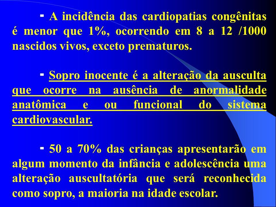 A incidência das cardiopatias congênitas é menor que 1%, ocorrendo em 8 a 12 /1000 nascidos vivos, exceto prematuros. Sopro inocente é a alteração da