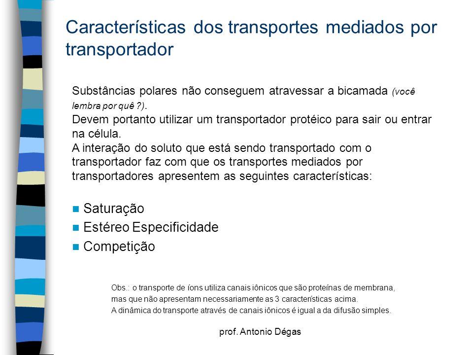 prof. Antonio Dégas Características dos transportes mediados por transportador Obs.: o transporte de íons utiliza canais iônicos que são proteínas de