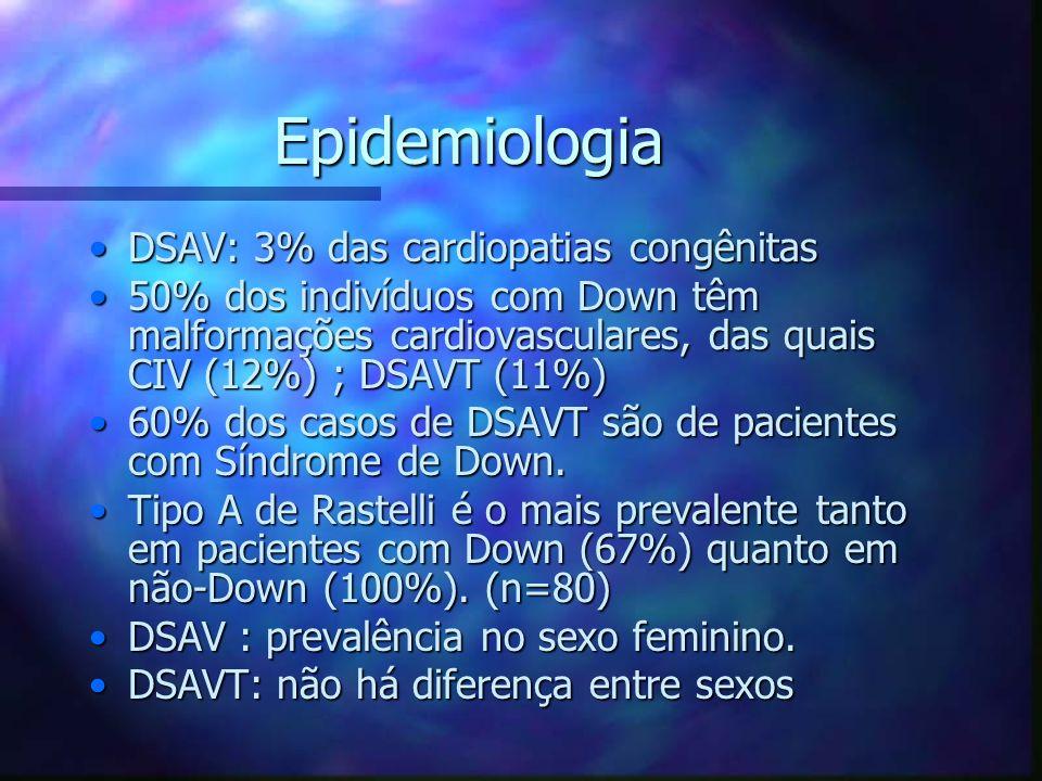 Epidemiologia DSAV: 3% das cardiopatias congênitasDSAV: 3% das cardiopatias congênitas 50% dos indivíduos com Down têm malformações cardiovasculares,