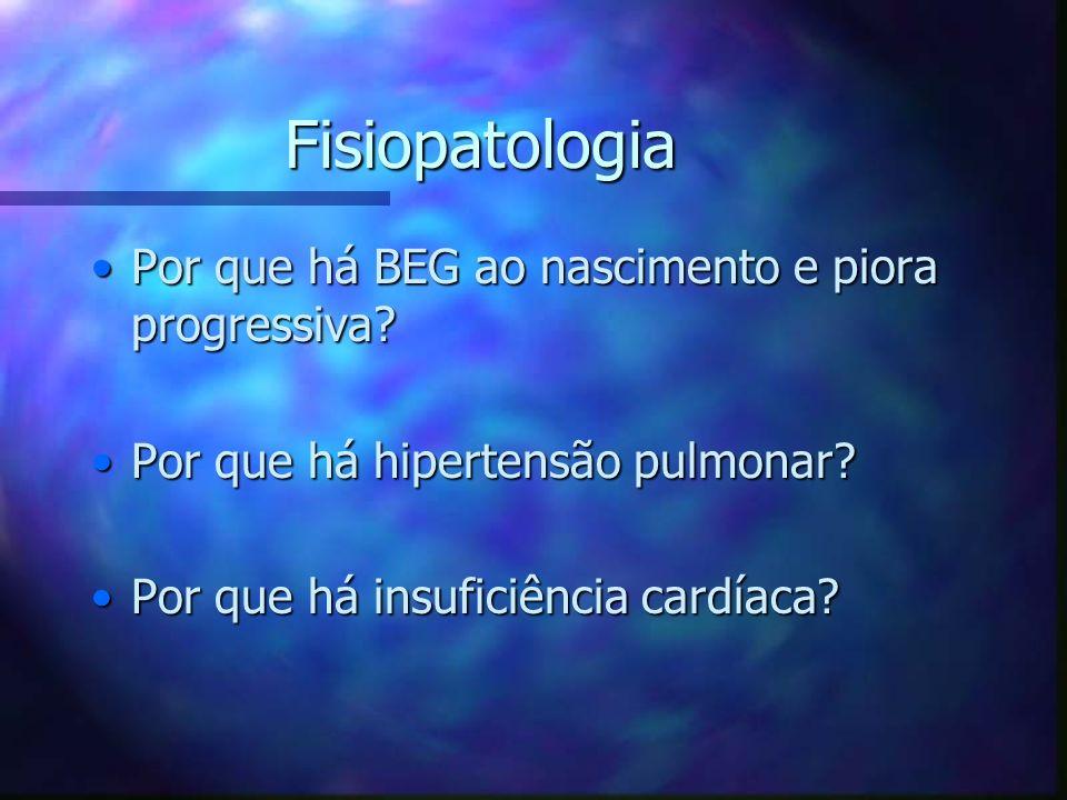 Fisiopatologia Por que há BEG ao nascimento e piora progressiva?Por que há BEG ao nascimento e piora progressiva? Por que há hipertensão pulmonar?Por