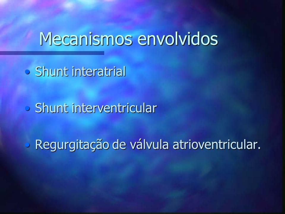 Mecanismos envolvidos Shunt interatrialShunt interatrial Shunt interventricularShunt interventricular Regurgitação de válvula atrioventricular.Regurgi