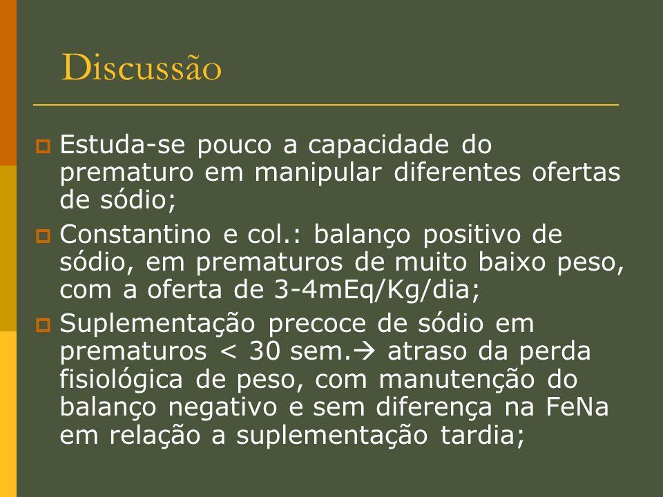 Discussão Estuda-se pouco a capacidade do prematuro em manipular diferentes ofertas de sódio; Constantino e col.: balanço positivo de sódio, em premat