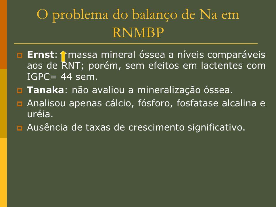 O problema do balanço de Na em RNMBP Ernst: massa mineral óssea a níveis comparáveis aos de RNT; porém, sem efeitos em lactentes com IGPC= 44 sem. Tan