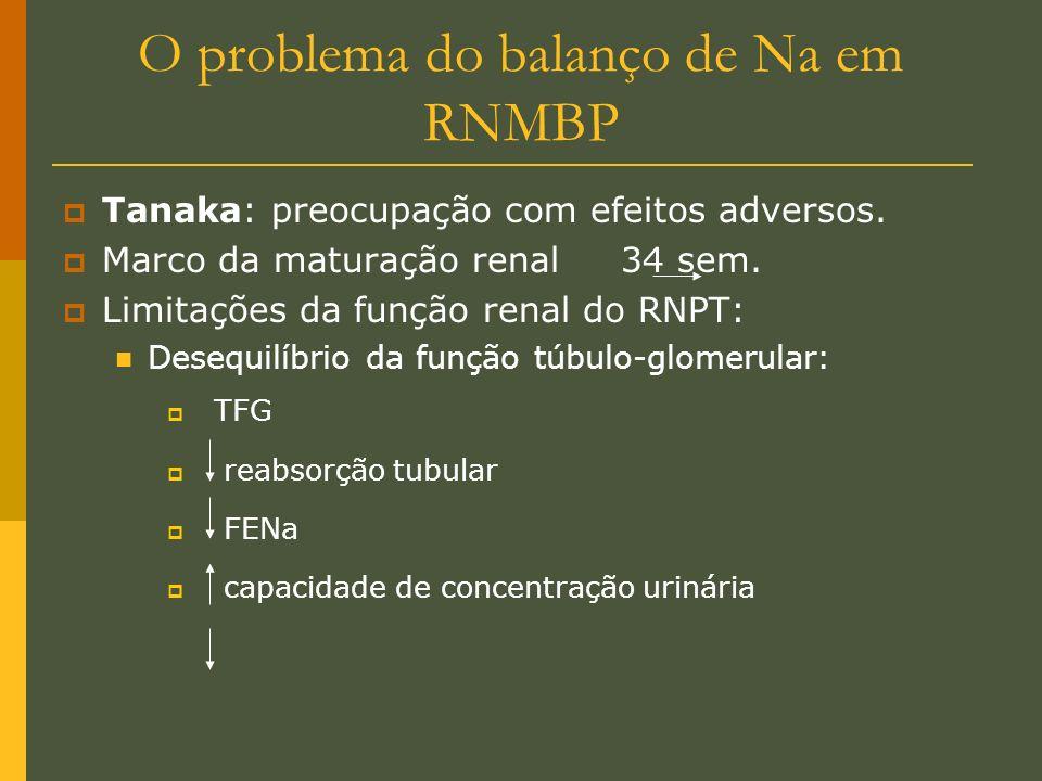 O problema do balanço de Na em RNMBP Tanaka: preocupação com efeitos adversos. Marco da maturação renal 34 sem. Limitações da função renal do RNPT: De