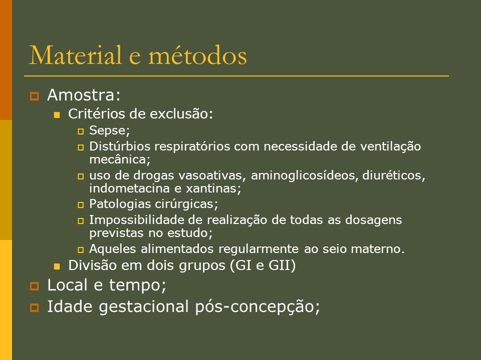 Material e métodos Amostra: Critérios de exclusão: Sepse; Distúrbios respiratórios com necessidade de ventilação mecânica; uso de drogas vasoativas, a