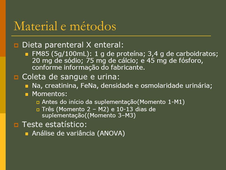 Material e métodos Dieta parenteral X enteral: FM85 (5g/100mL): 1 g de proteína; 3,4 g de carboidratos; 20 mg de sódio; 75 mg de cálcio; e 45 mg de fó