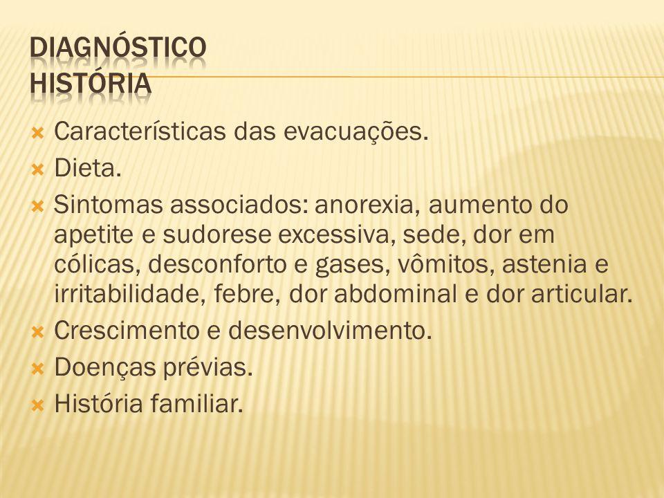 Características das evacuações.Dieta.