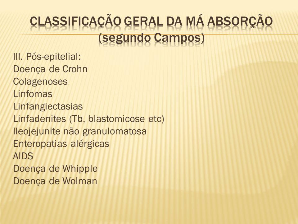 III. Pós-epitelial: Doença de Crohn Colagenoses Linfomas Linfangiectasias Linfadenites (Tb, blastomicose etc) Ileojejunite não granulomatosa Enteropat