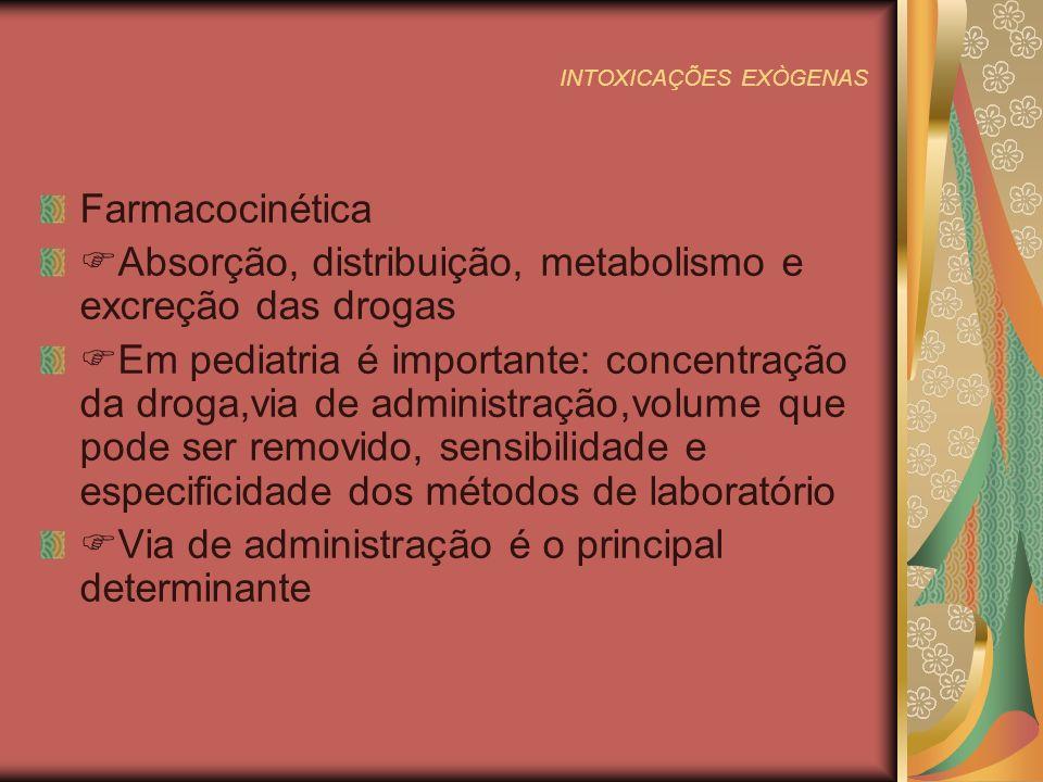 INTOXICAÇÕES EXÒGENAS Farmacocinética Absorção, distribuição, metabolismo e excreção das drogas Em pediatria é importante: concentração da droga,via de administração,volume que pode ser removido, sensibilidade e especificidade dos métodos de laboratório Via de administração é o principal determinante