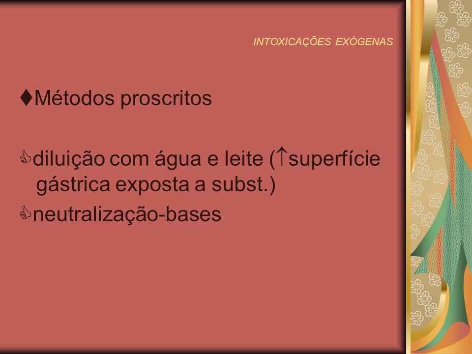INTOXICAÇÕES EXÓGENAS Métodos proscritos diluição com água e leite ( superfície gástrica exposta a subst.) neutralização-bases