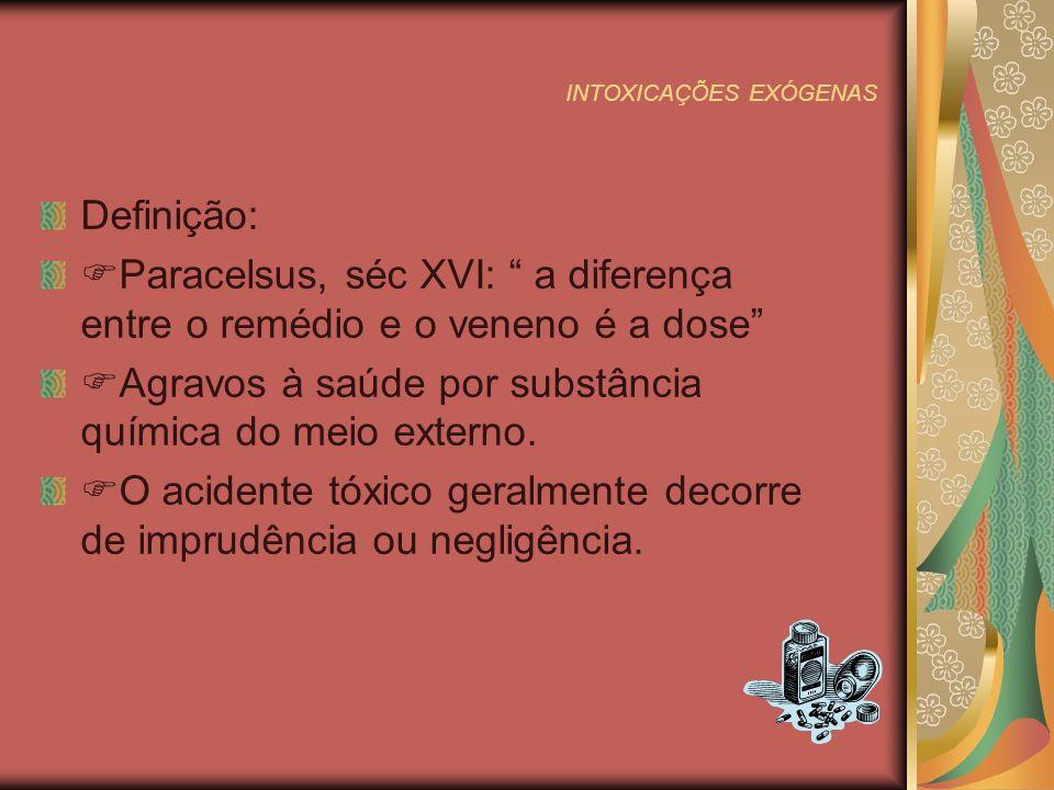 INTOXICAÇÕES EXÓGENAS Definição: Paracelsus, séc XVI: a diferença entre o remédio e o veneno é a dose Agravos à saúde por substância química do meio externo.