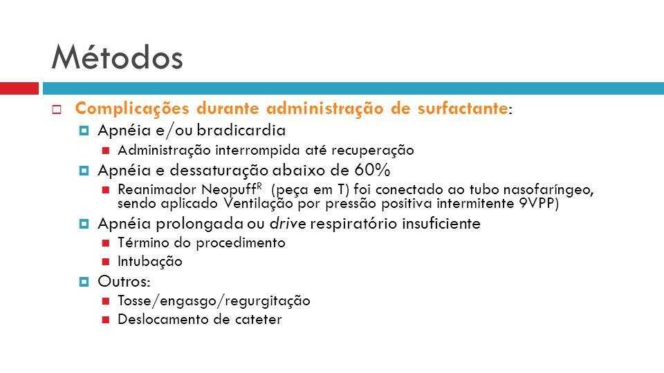 Métodos Complicações durante administração de surfactante: Apnéia e/ou bradicardia Administração interrompida até recuperação Apnéia e dessaturação abaixo de 60% Reanimador Neopuff R (peça em T) foi conectado ao tubo nasofaríngeo, sendo aplicado Ventilação por pressão positiva intermitente 9VPP) Apnéia prolongada ou drive respiratório insuficiente Término do procedimento Intubação Outros: Tosse/engasgo/regurgitação Deslocamento de cateter