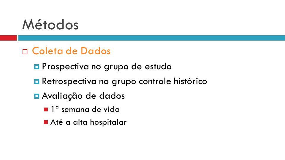 Métodos Coleta de Dados Prospectiva no grupo de estudo Retrospectiva no grupo controle histórico Avaliação de dados 1ª semana de vida Até a alta hospitalar