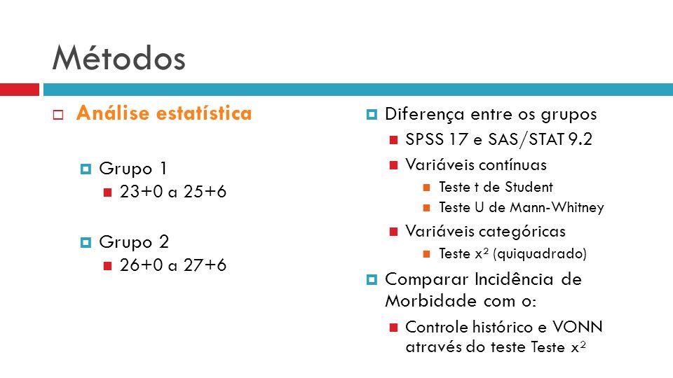 Métodos Análise estatística Grupo 1 23+0 a 25+6 Grupo 2 26+0 a 27+6 Diferença entre os grupos SPSS 17 e SAS/STAT 9.2 Variáveis contínuas Teste t de Student Teste U de Mann-Whitney Variáveis categóricas Teste x² (quiquadrado) Comparar Incidência de Morbidade com o: Controle histórico e VONN através do teste Teste x²