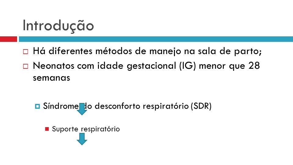 Introdução Há diferentes métodos de manejo na sala de parto; Neonatos com idade gestacional (IG) menor que 28 semanas Síndrome do desconforto respiratório (SDR) Suporte respiratório