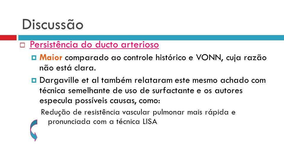 Discussão Persistência do ducto arterioso Maior comparado ao controle histórico e VONN, cuja razão não está clara.