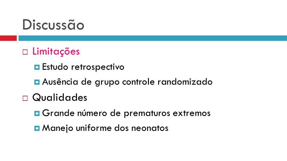 Discussão Limitações Estudo retrospectivo Ausência de grupo controle randomizado Qualidades Grande número de prematuros extremos Manejo uniforme dos neonatos