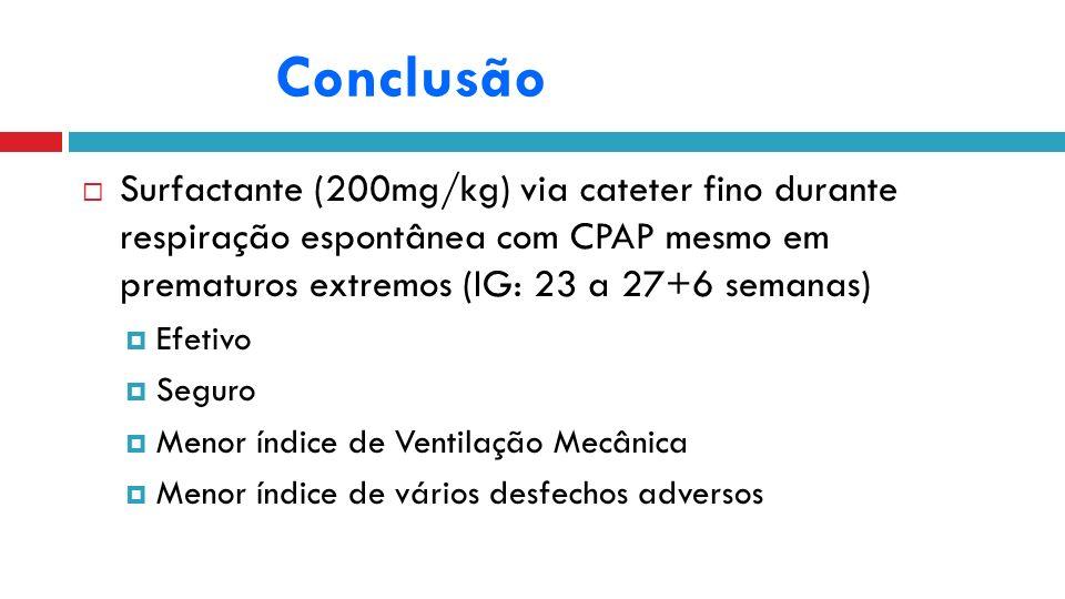 Conclusão Surfactante (200mg/kg) via cateter fino durante respiração espontânea com CPAP mesmo em prematuros extremos (IG: 23 a 27+6 semanas) Efetivo Seguro Menor índice de Ventilação Mecânica Menor índice de vários desfechos adversos