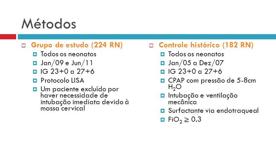 Na tabela 3, o manuseio respiratório pós-natal dos pacientes do grupo de estudo em comparação com o grupo histórico (controles) Resultados
