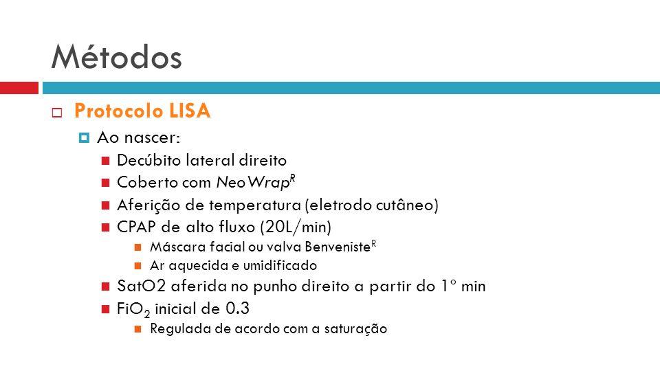 Métodos Protocolo LISA Ao nascer: Decúbito lateral direito Coberto com NeoWrap R Aferição de temperatura (eletrodo cutâneo) CPAP de alto fluxo (20L/min) Máscara facial ou valva Benveniste R Ar aquecida e umidificado SatO2 aferida no punho direito a partir do 1º min FiO 2 inicial de 0.3 Regulada de acordo com a saturação