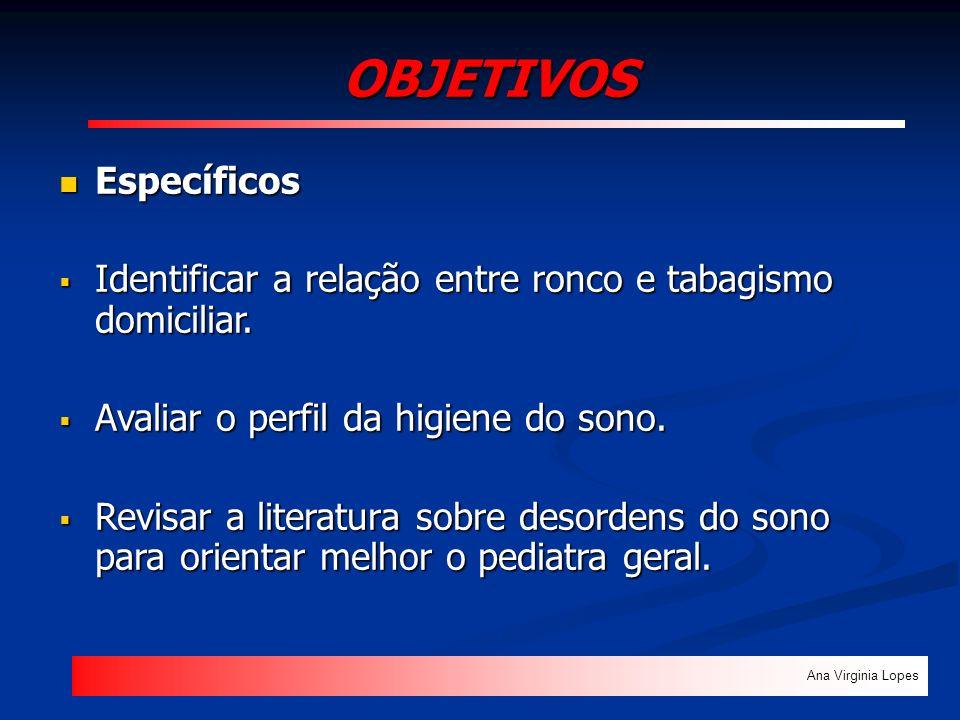 OBJETIVOS Ana Virginia Lopes Específicos Específicos Identificar a relação entre ronco e tabagismo domiciliar. Identificar a relação entre ronco e tab
