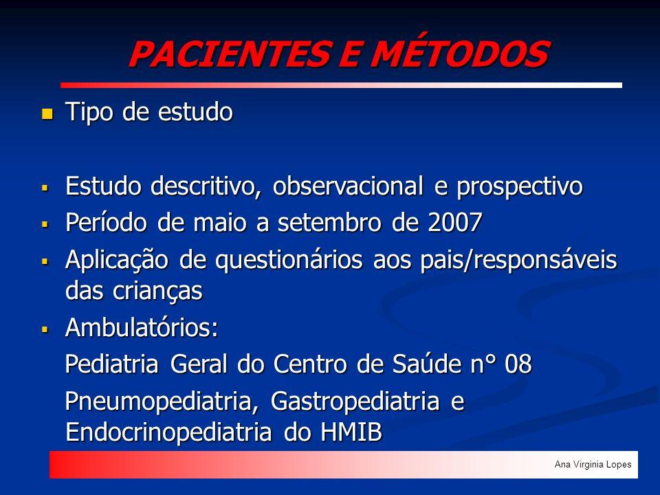 PACIENTES E MÉTODOS Ana Virginia Lopes Tipo de estudo Tipo de estudo Estudo descritivo, observacional e prospectivo Estudo descritivo, observacional e